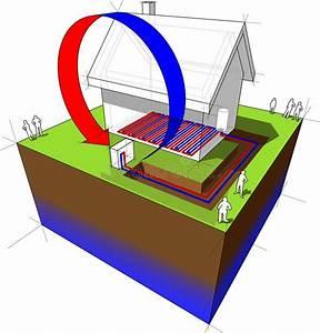 Underfloor Heating Diagram Stock Vector  Illustration Of
