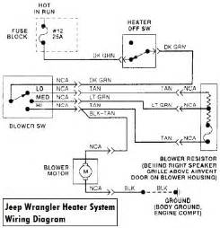 1990 jeep wrangler engine wiring diagram 1990 similiar jeep wrangler diagram keywords on 1990 jeep wrangler engine wiring diagram
