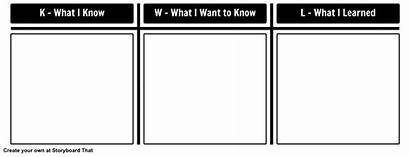 Kwl Chart Template Education Organizer Graphic Kwhl
