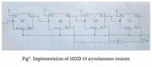 Design Mod 10 Asynchronous Counter