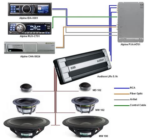 Auto Stereo Wiring Diagram by Car Sound System Diagram New System Plannedthoughts Car