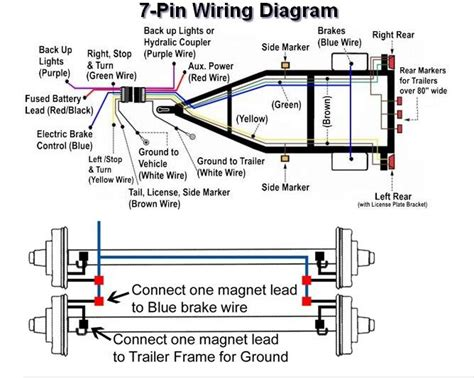 7 Wire Trailer Wiring Diagram Car by 7 Pin Trailer Wiring Diagram Wiring