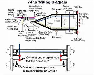 7 Pin Trailer Plug Wiring Diagram Pinterest Plugs