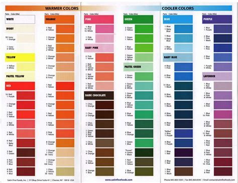 food coloring chart wilton food coloring mixing color chart cake decorating