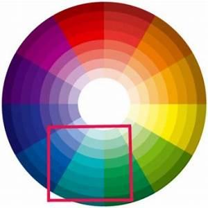 comment assortir les couleurs 3 techniques pour ne plus With les couleurs qui se marient avec le bleu 3 vetements les couleurs qui vont ensemble