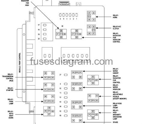 fuses  relays box diagram chrysler