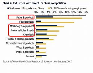 Emerging Markets Report: Goldman Sachs warns investors to ...