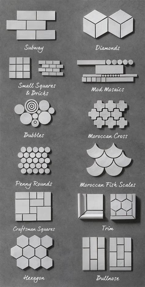 tile guide  shapes sizes   mosaic tiles