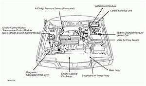 Engine Diagram Volvo S8 Malaysia In 2020