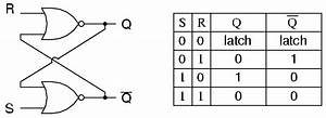 digital logic how to understand the sr latch With sr latch circuit