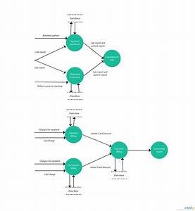 Er Diagram Examples For Hotel Management System