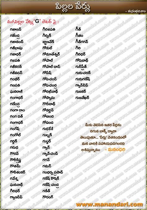 tags telugu baby boys names starting with g letter