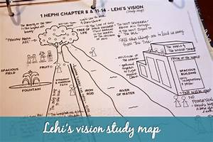 Insights  Diagrams  Studying  Helpful  Doodles  Vision