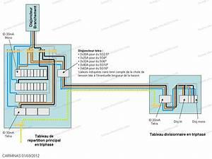 Compteur Divisionnaire électrique : tableau electrique 380v 220v monde de l 39 lectronique et ~ Melissatoandfro.com Idées de Décoration