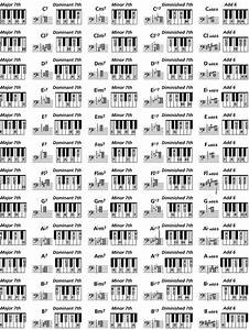 Piano Chord Chart Pianolessons In 2020 Music Chords