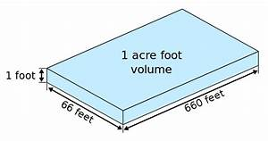 File:Acre foot.svg