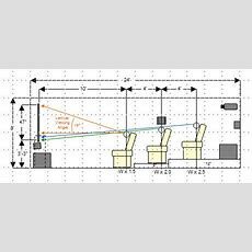 Building A Home Theater  Part 1 Introduction And