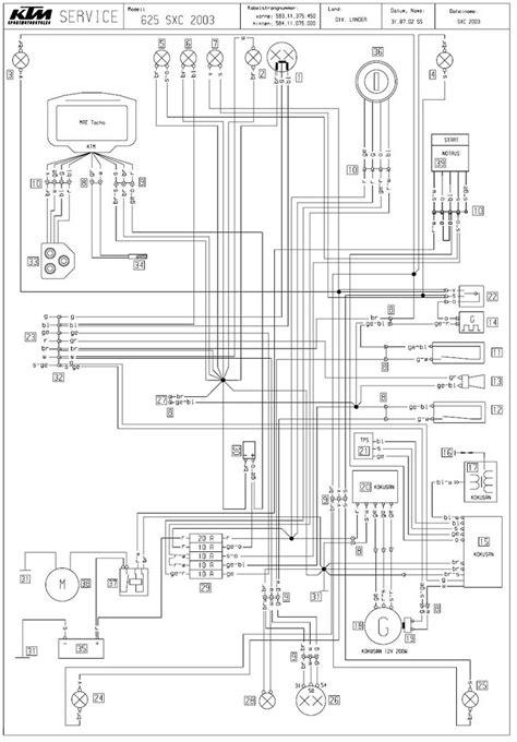 ktm 625 sxc wiring diagram adventure rider