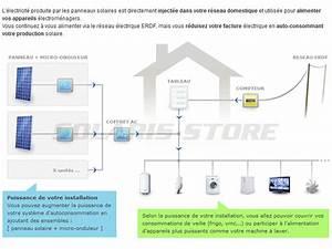 Kit Panneau Solaire Autoconsommation : principe de fonctionnement d 39 un kit solaire habitat en ~ Premium-room.com Idées de Décoration