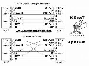 Allen Bradley Ethernet Cable Connections