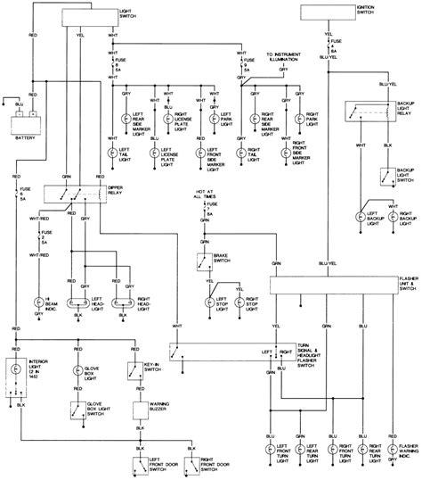 1988 Volvo 240 Wiring Diagram by Repair Guides Wiring Diagrams Wiring Diagrams