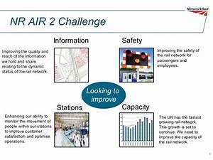 Network rail challenges for digital railways