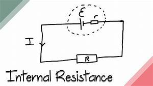 What is internal resistance
