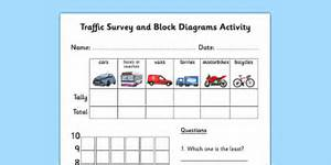 Traffic Survey And Block Diagram Activity
