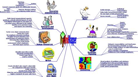 mind mapping tools my