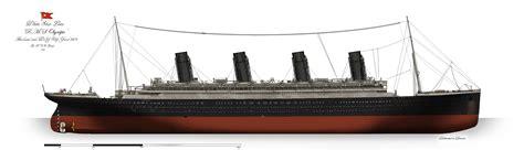 titanic forum hmhs britannic profile