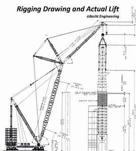 Elements Of A Super Heavy Lift Execution Manual