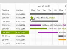 Top 5 Dynamic Gantt Chart Components for Software Developers