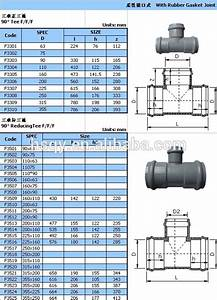 Pipe Pressure Loss Chart China Pvc Pipe And Fitting Tee Manufacturer Buy Pipe And