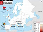 Top 10 Smallest #European Countries by Population. # ...