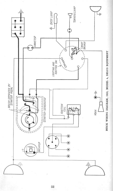 early  apperson  buick wiring diagrams