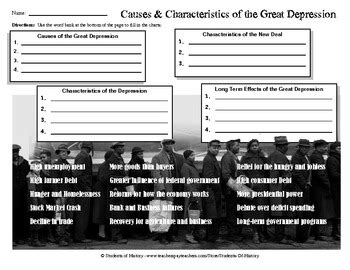 The three causes of the great depression were stock market, bank failures and reduction in purchasing by people and companies. Causes and Characteristics of the Great... by Students of History | Teachers Pay Teachers