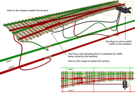 Train Tracks Pts Diagram The Top Main Fast