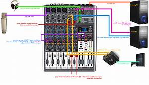 Audio Mixer Setup Diagram  Audio  Free Engine Image For User Manual Download