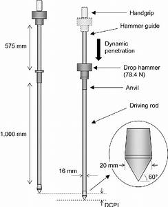 Schematic Drawing Of Dynamic Cone Penetrometer