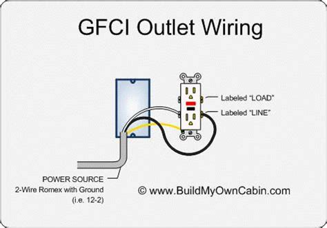 gfci outlet wiring wiring pinterest outlets  view