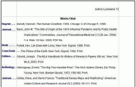 mla works cited template mla citation format for websites with authors granitestateartsmarket