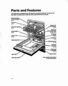 Page 4 Of Whirlpool Dishwasher 800 Series User Guide
