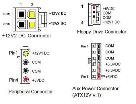 Volt Motherboard Power Connector Super User