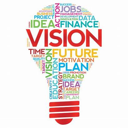 Vision Mission Literacy K2 Awareness Company Community