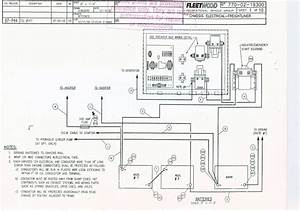 Motorhome Wiring Diagrams