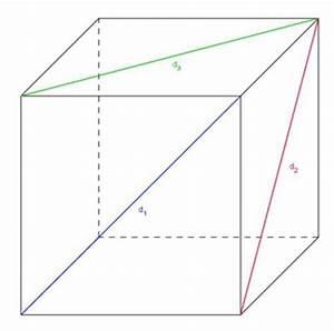 Diagonale Eines Quadrats Berechnen : fl chendiagonale eines w rfels ~ Themetempest.com Abrechnung
