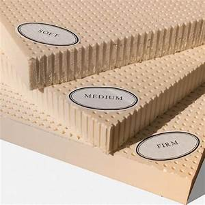 Latex mattress topper latex mattress factory for Best soft mattress pad