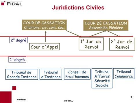 cour d appel de chambre sociale fidal responsabilités du dirigeant et délégation de pouvoirs