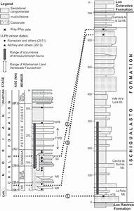 Age Correlation Between Chinle Formation Of The Colorado