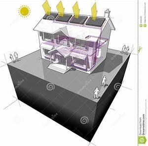 Solar Water Heaters Floor Heating Diagram Stock Vector